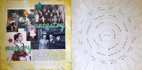 AC_VivianMasket_AncestryMemory